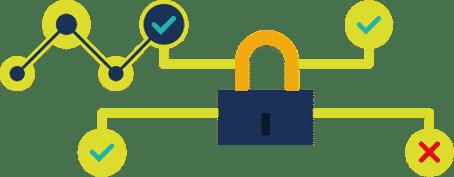 análisis de riesgos de seguridad
