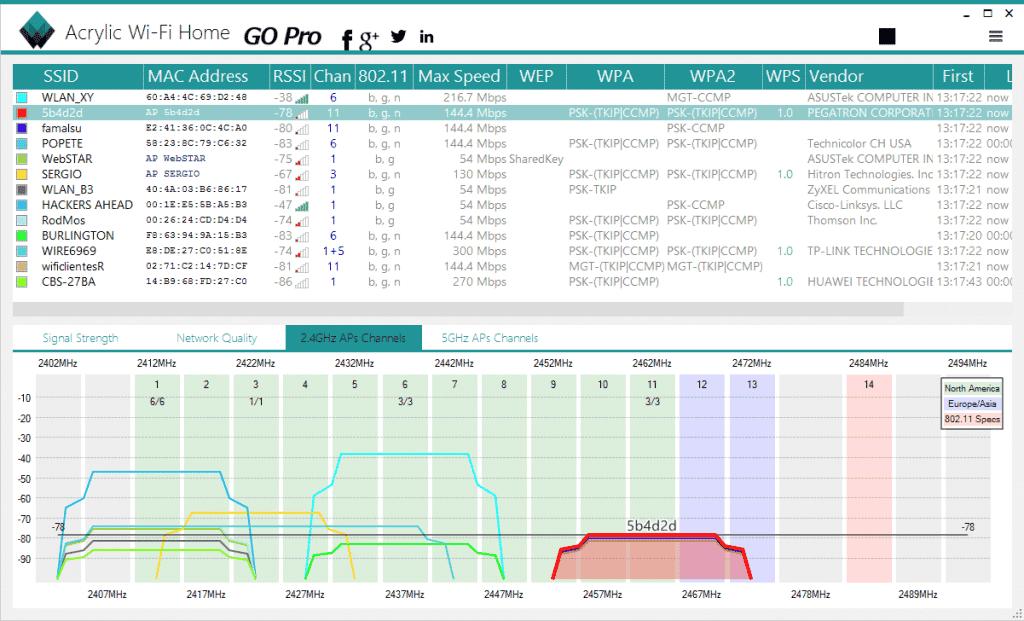 monitor de redes wifi