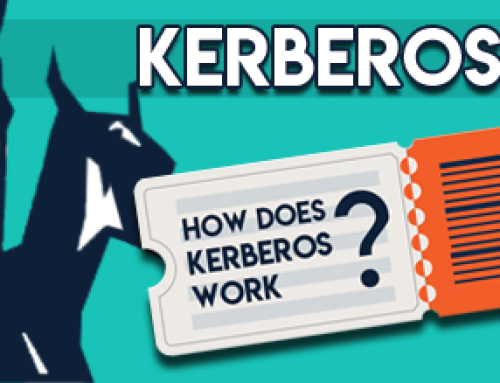 Kerberos (I): How does Kerberos work? – Theory