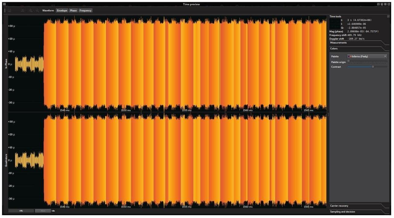 Ejemplo de una ráfaga LoRa, capturada cerca de los 868 MHz. Los colores indican la frecuencia instantánea, desde la más baja (naranja) hasta la más alta. Las rampas ascendientes del principio se las conoce como upchirps, forman parte del preámbulo y se utilizan para sincronizar el reloj del receptor con el transmisor. Las únicas dos rampas descendientes de las tramas se las conoce como downchirps, y separan el preámbulo de los contenidos de la trama.