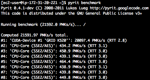 benchmark_g2 pyritc ec2 cracking